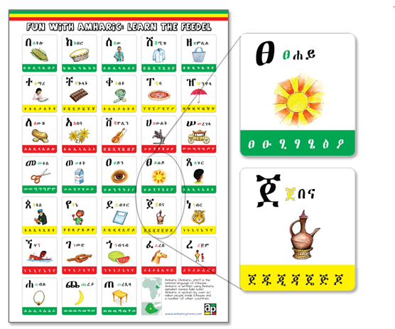 Posters : Amharic Press